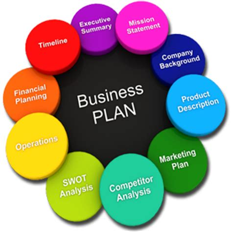 Top Business Plan Tips 25 Dos and Donts