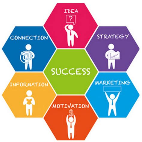 Writing a Marketing Plan - lyndacom