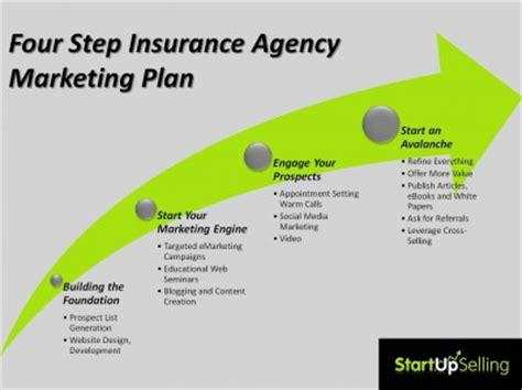 How to Write a Business Plan Ultimate Step-by-Step Guide